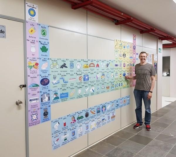 tabela-periodica-gigante-parede-exemplo